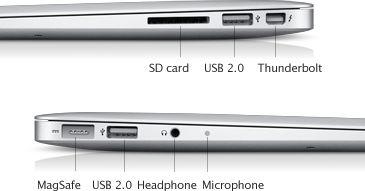 bán macbook air13 inch cũ MC965 giá rẻ uy tín