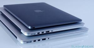 macbook pro 15 inch cũ chính hãng