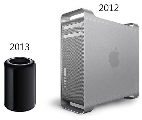 iMac cũ giá rẻ