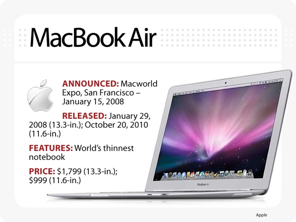 macbook-cu-chinh-hang-gia-re